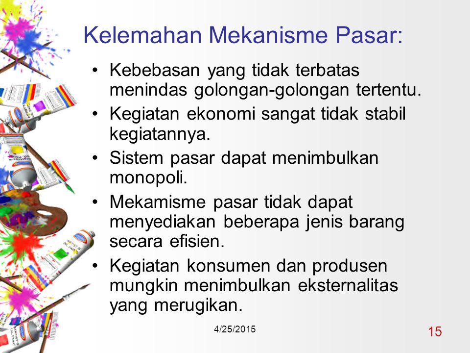 4/25/2015 15 Kelemahan Mekanisme Pasar: Kebebasan yang tidak terbatas menindas golongan-golongan tertentu.
