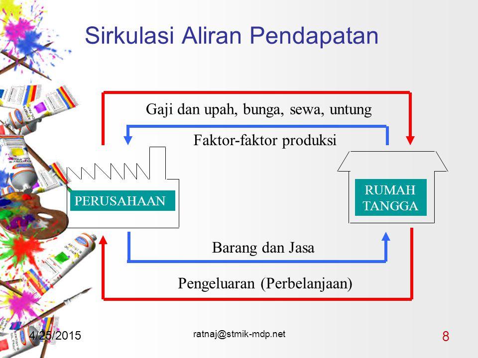 4/25/2015 ratnaj@stmik-mdp.net 8 Sirkulasi Aliran Pendapatan PERUSAHAAN RUMAH TANGGA Pengeluaran (Perbelanjaan) Barang dan Jasa Faktor-faktor produksi Gaji dan upah, bunga, sewa, untung