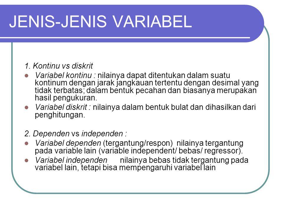 JENIS-JENIS VARIABEL 1. Kontinu vs diskrit Variabel kontinu : nilainya dapat ditentukan dalam suatu kontinum dengan jarak jangkauan tertentu dengan de