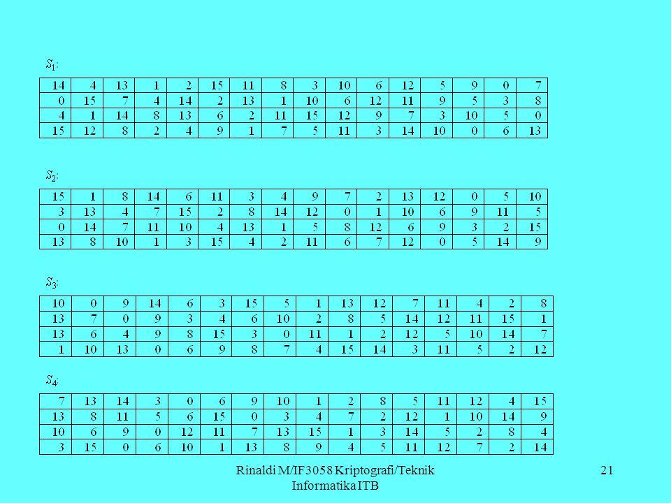 Rinaldi M/IF3058 Kriptografi/Teknik Informatika ITB 21
