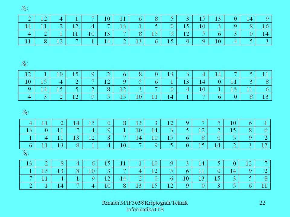 Rinaldi M/IF3058 Kriptografi/Teknik Informatika ITB 22