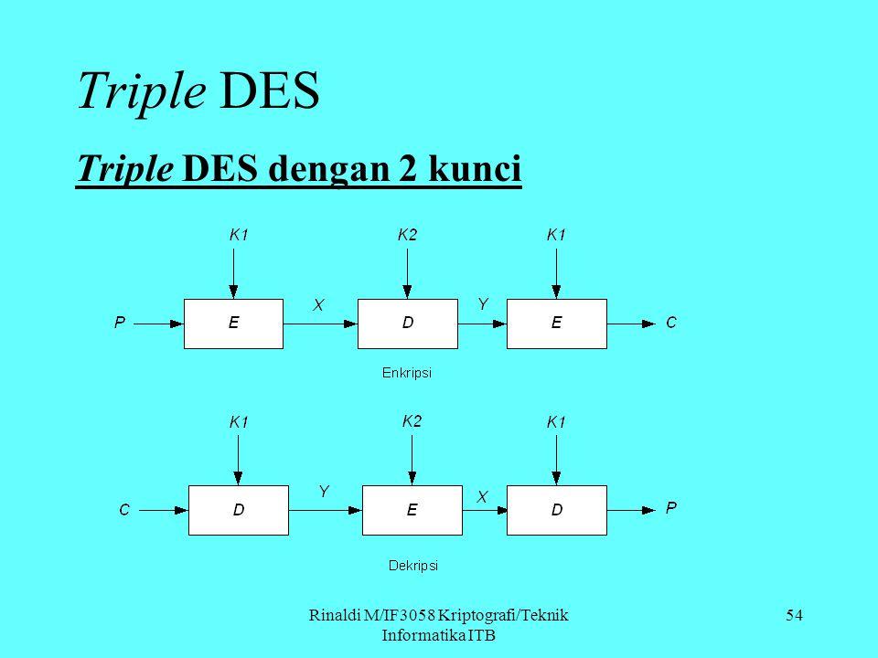Rinaldi M/IF3058 Kriptografi/Teknik Informatika ITB Triple DES Triple DES dengan 2 kunci 54