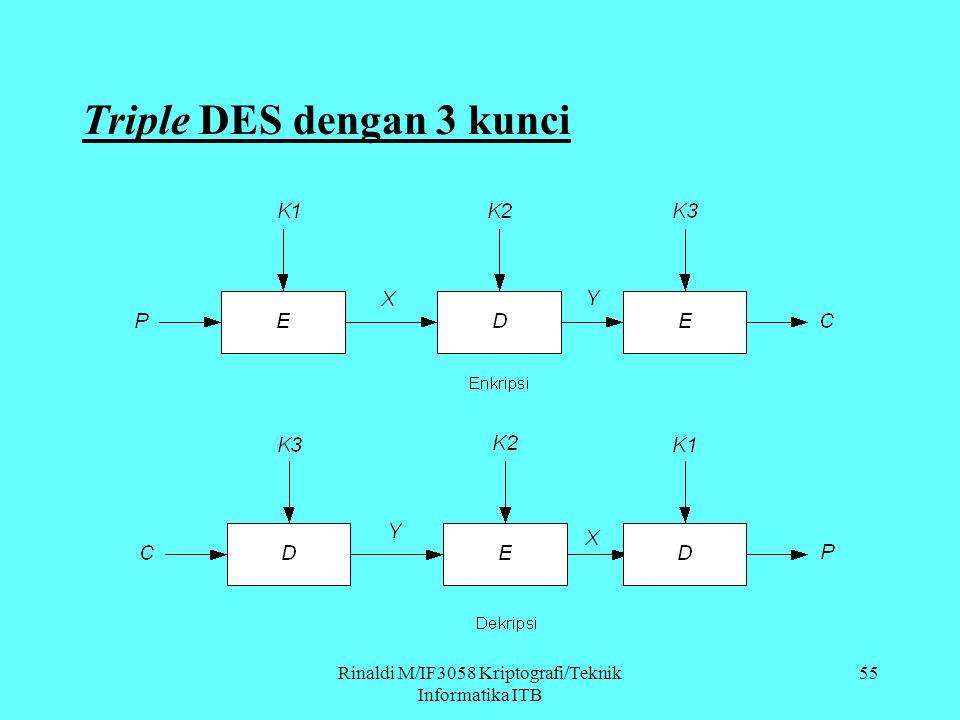 Rinaldi M/IF3058 Kriptografi/Teknik Informatika ITB Triple DES dengan 3 kunci 55