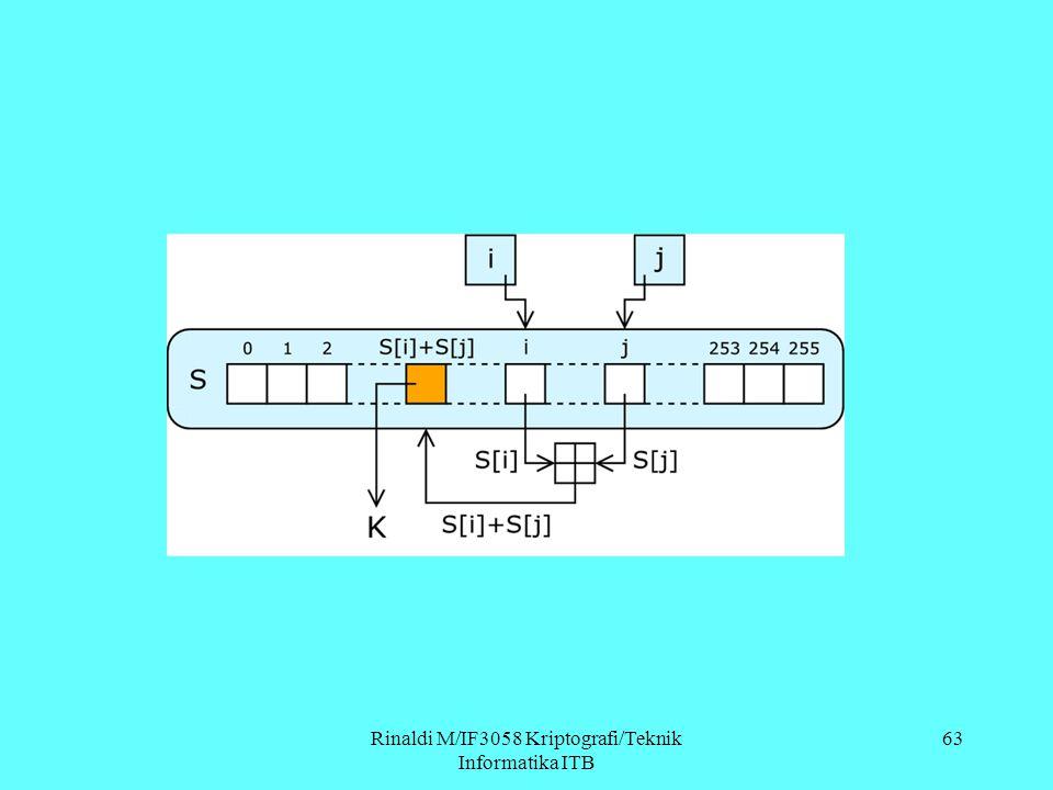 Rinaldi M/IF3058 Kriptografi/Teknik Informatika ITB 63