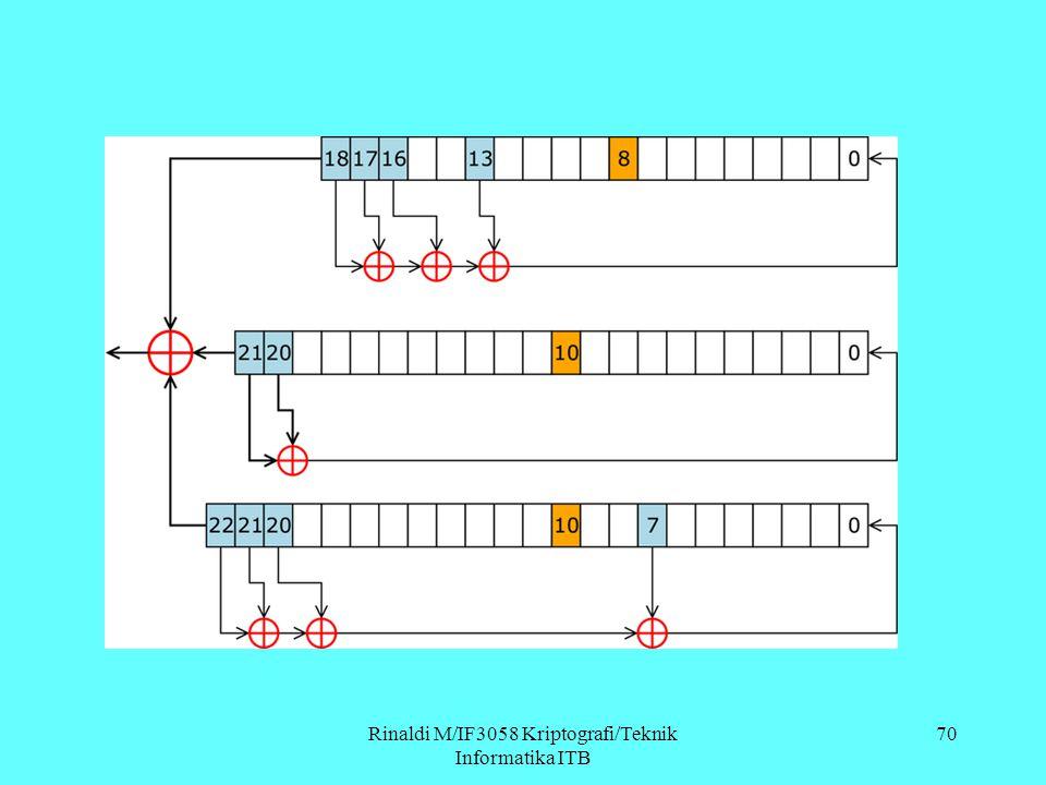 Rinaldi M/IF3058 Kriptografi/Teknik Informatika ITB 70