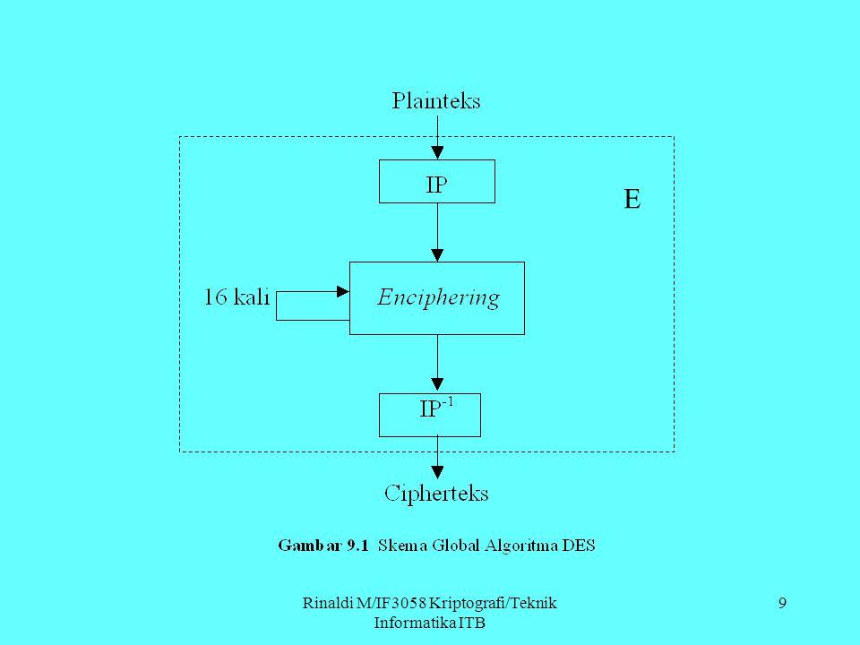 Rinaldi M/IF3058 Kriptografi/Teknik Informatika ITB E 9