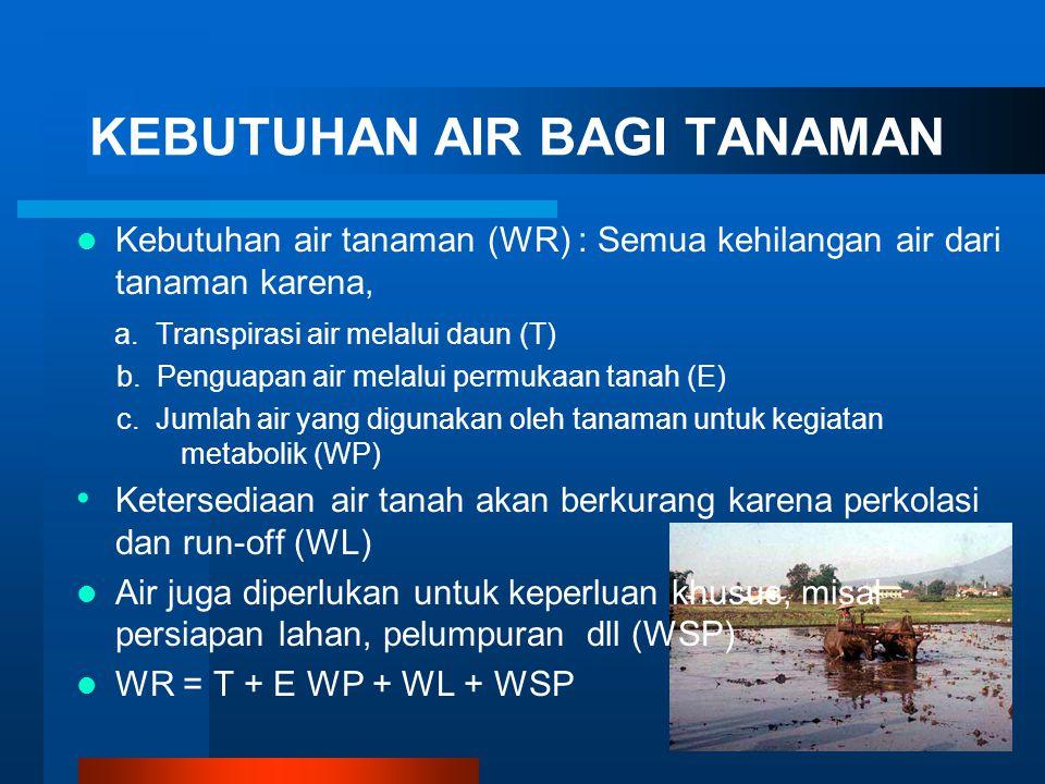 KEBUTUHAN AIR BAGI TANAMAN Kebutuhan air tanaman (WR) : Semua kehilangan air dari tanaman karena, a. Transpirasi air melalui daun (T) b. Penguapan air