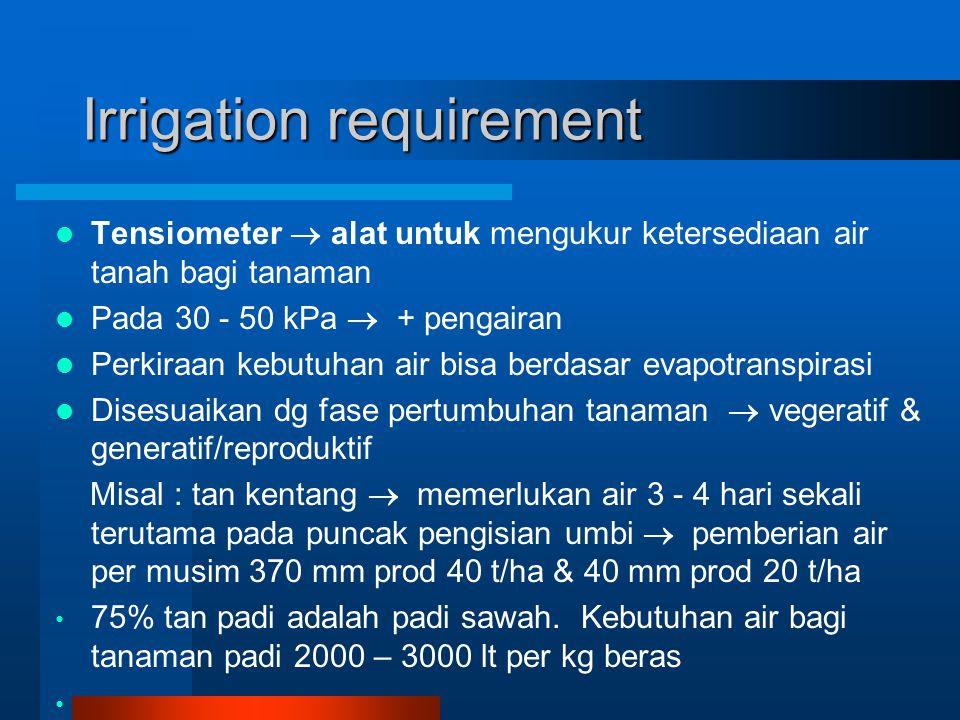 Irrigation requirement Tensiometer  alat untuk mengukur ketersediaan air tanah bagi tanaman Pada 30 - 50 kPa  + pengairan Perkiraan kebutuhan air bi
