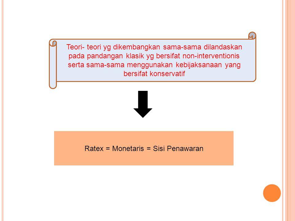 P ERBEDAAN ALIRAN RATEX DENGAN ALIRAN - ALIRAN LAIN Kubu Monetaris = Keynes Melihat perekonomian dari sisi permintaan hanya beda dalam penekanan kebijaksanaan moneter dan fiskal Aliran sisi penawaran Melihat perekonomian agregat dari sisi penawaran Ratex mirip dengan kaum Klasik Beroperasi dalam kerangka pemikiran pendekatan pasar bersih (market clearing approach)