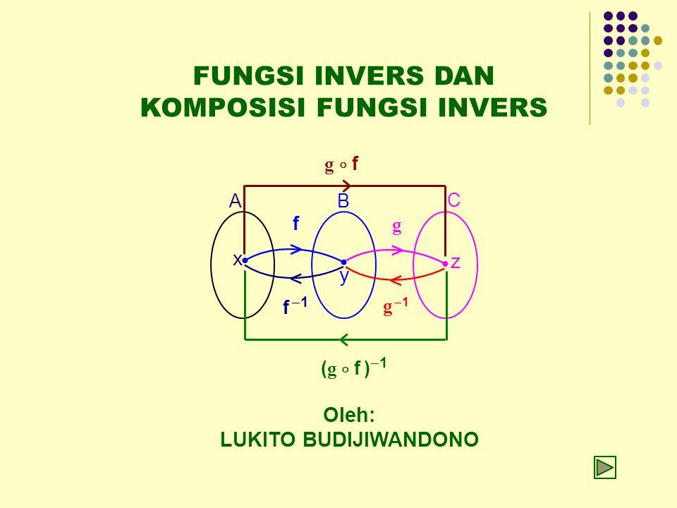 FUNGSI INVERS DAN KOMPOSISI FUNGSI INVERS Oleh: LUKITO BUDIJIWANDONO g  f ( g  f )  1 <g 1<g 1 <f 1<f 1 f>f> g>g> x y z A B C