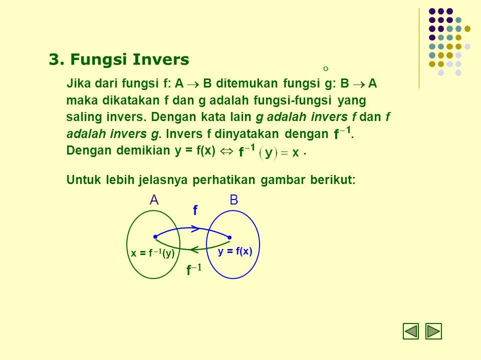 3. Fungsi Invers Jika dari fungsi f: A  B ditemukan fungsi g: B  A maka dikatakan f dan g adalah fungsi-fungsi yang saling invers. Dengan kata lain