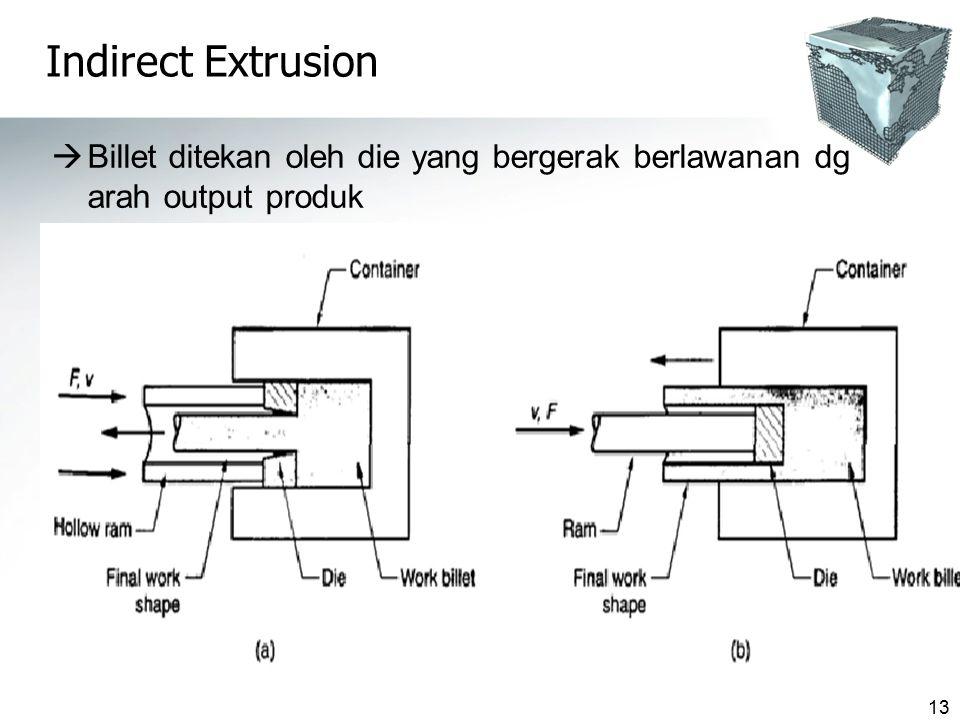 13 Indirect Extrusion  Billet ditekan oleh die yang bergerak berlawanan dg arah output produk