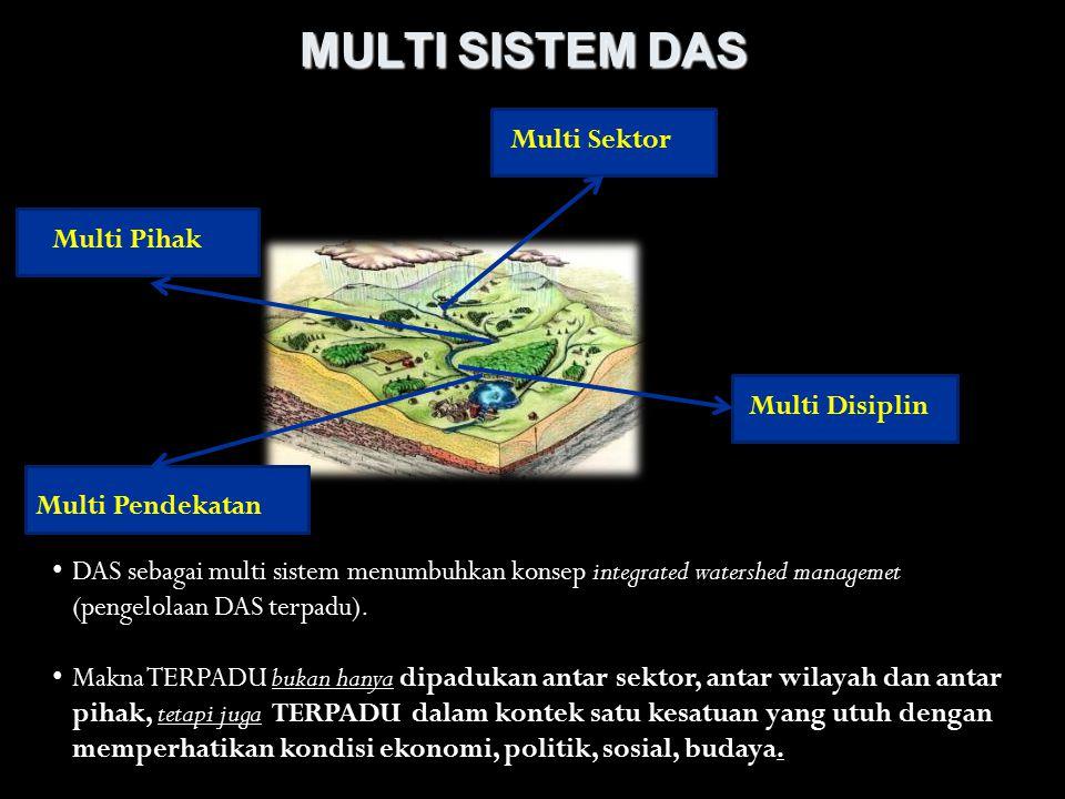MULTI SISTEM DAS Multi Sektor Multi Disiplin Multi Pendekatan Multi Pihak DAS sebagai multi sistem menumbuhkan konsep integrated watershed managemet (pengelolaan DAS terpadu).