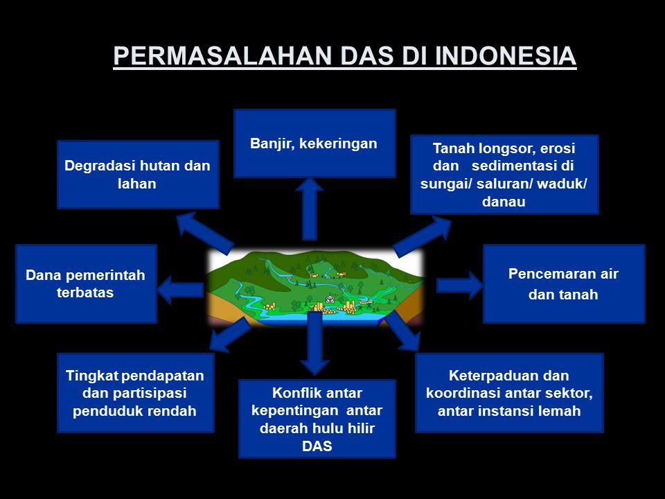 PERMASALAHAN DAS DI INDONESIA Degradasi hutan dan lahan Banjir, kekeringan Tanah longsor, erosi dan sedimentasi di sungai/ saluran/ waduk/ danau Pencemaran air dan tanah Keterpaduan dan koordinasi antar sektor, antar instansi lemah Konflik antar kepentingan antar daerah hulu hilir DAS Tingkat pendapatan dan partisipasi penduduk rendah Dana pemerintah terbatas