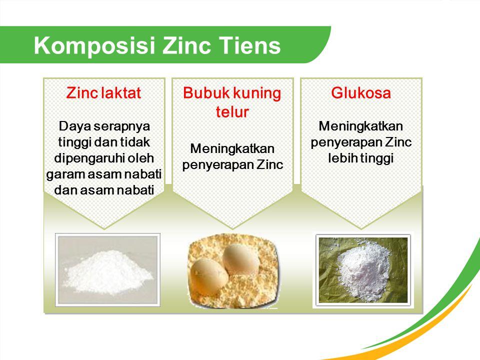Komposisi Zinc Tiens Zinc laktat Daya serapnya tinggi dan tidak dipengaruhi oleh garam asam nabati dan asam nabati Bubuk kuning telur Meningkatkan penyerapan Zinc Glukosa Meningkatkan penyerapan Zinc lebih tinggi