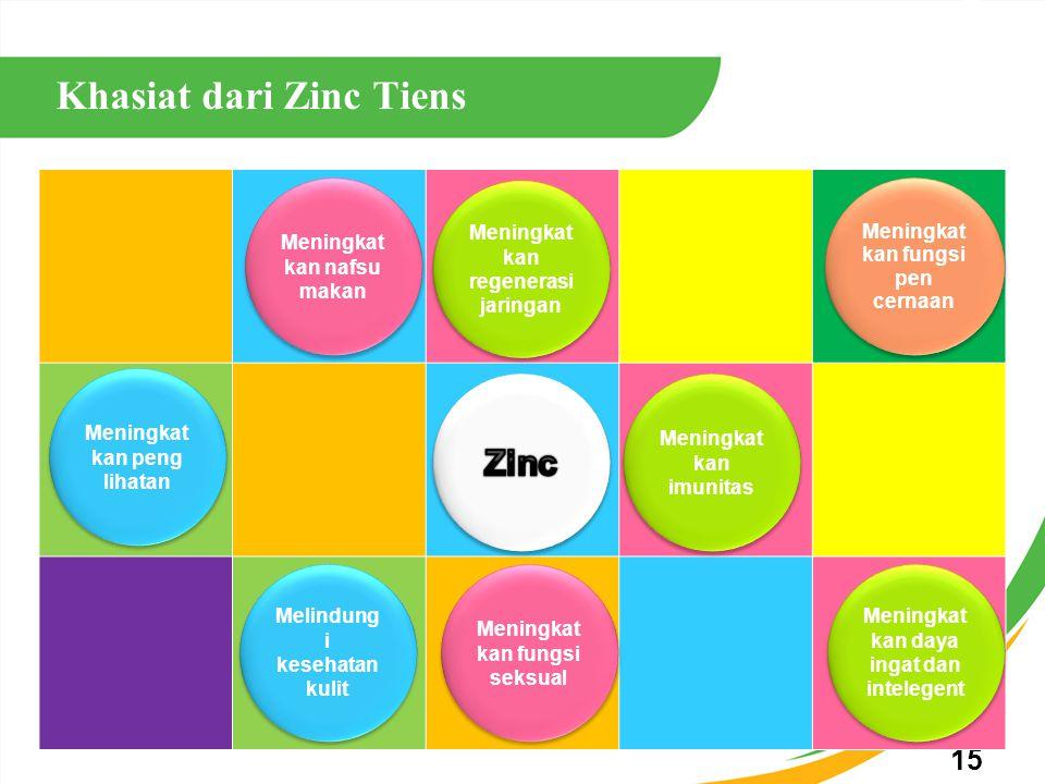 15 Khasiat dari Zinc Tiens Meningkat kan nafsu makan Meningkat kan regenerasi jaringan Meningkat kan fungsi pen cernaan Meningkat kan imunitas Meningkat kan daya ingat dan intelegent Meningkat kan fungsi seksual Melindung i kesehatan kulit Meningkat kan peng lihatan