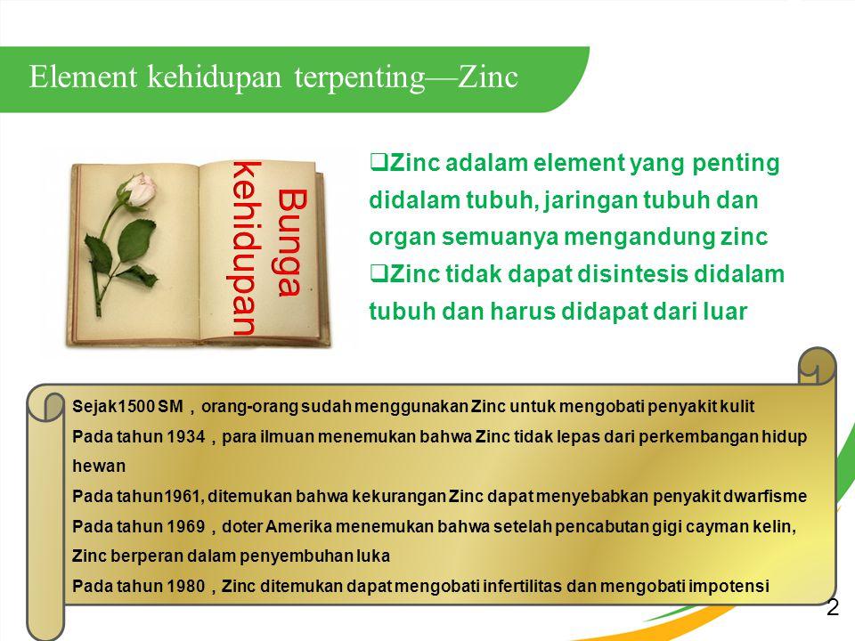 Pengaruh Zinc pada tubuh manusia 3 Meningkatkan perkembangan intelegensi dan mencegah alzheimer Manfaat Zinc Memelihara dan meningkatkan pertumbuhan penglihatan Pertumbuhan dan perkembangan tubuh terutama pada anak-anak Mempercepat pembelahan dan pertumbuhan sel , pertumbuhan dan perkembangan rambut dan kulit Meningkatkan tubuh memperbaiki jaringan yang rusak Mempengaruhi indera perasa dan nafsu makan Lebih dari 300 jenis enzim yang terlibat dalam sintesis dalam tubuh Meningkatkan fungsi reproduksi wanita Membantu mengaktivasi enzim