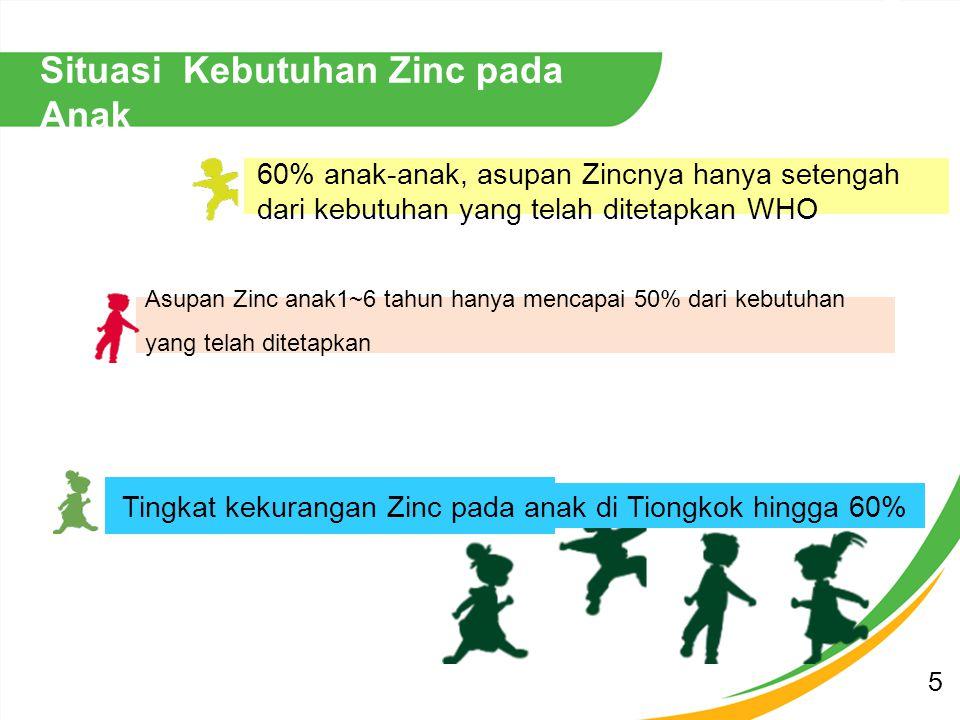 Situasi Kebutuhan Zinc pada Anak Tingkat kekurangan Zinc pada anak di Tiongkok hingga 60% Asupan Zinc anak1~6 tahun hanya mencapai 50% dari kebutuhan yang telah ditetapkan 60% anak-anak, asupan Zincnya hanya setengah dari kebutuhan yang telah ditetapkan WHO 5