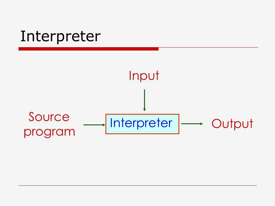 Interpreter Source program Output Input Interpreter