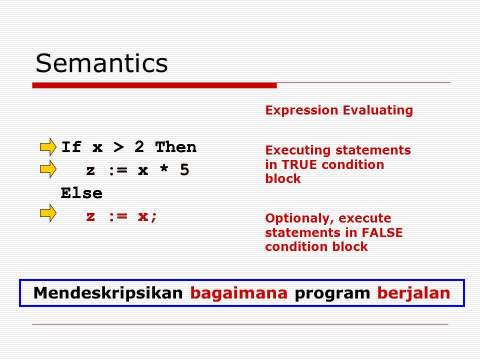 Semantics If x > 2 Then z := x * 5 Else z := x; If x > 2 Then z := x * 5 Else z := x; Expression Evaluating If x > 2 Then z := x * 5 Else z := x; If x