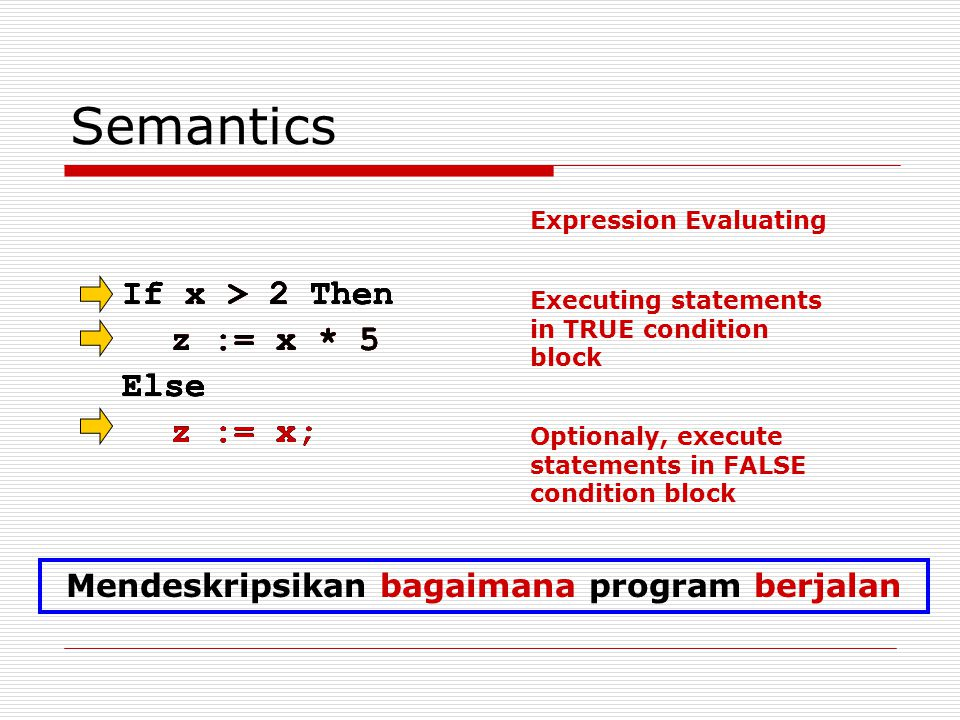 Semantics If x > 2 Then z := x * 5 Else z := x; If x > 2 Then z := x * 5 Else z := x; Expression Evaluating If x > 2 Then z := x * 5 Else z := x; If x > 2 Then z := x * 5 Else z := x; Executing statements in TRUE condition block Optionaly, execute statements in FALSE condition block Mendeskripsikan bagaimana program berjalan