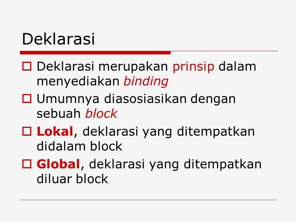 Deklarasi  Deklarasi merupakan prinsip dalam menyediakan binding  Umumnya diasosiasikan dengan sebuah block  Lokal, deklarasi yang ditempatkan didalam block  Global, deklarasi yang ditempatkan diluar block