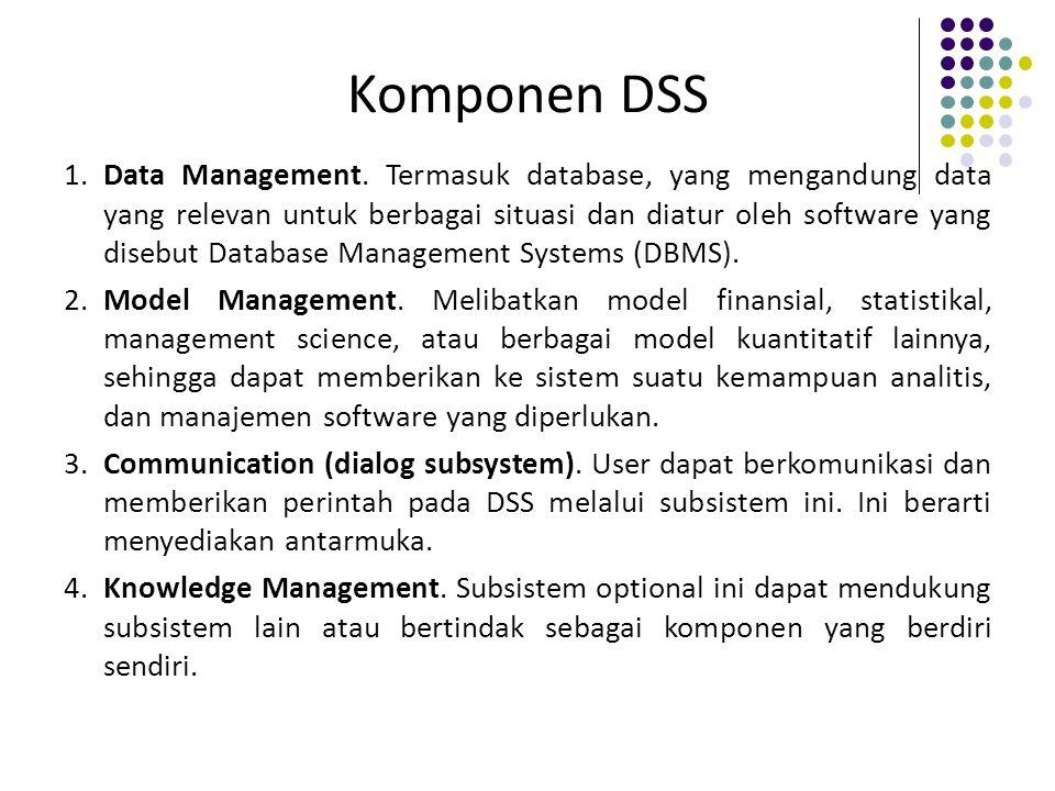 Komponen DSS 1. Data Management. Termasuk database, yang mengandung data yang relevan untuk berbagai situasi dan diatur oleh software yang disebut Dat
