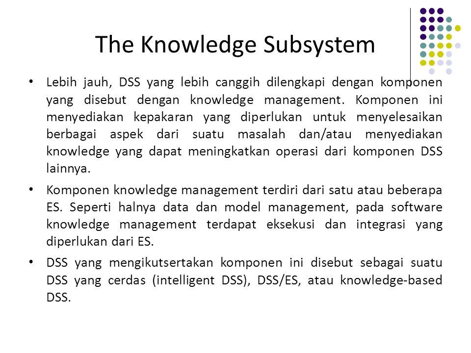 The Knowledge Subsystem Lebih jauh, DSS yang lebih canggih dilengkapi dengan komponen yang disebut dengan knowledge management. Komponen ini menyediak