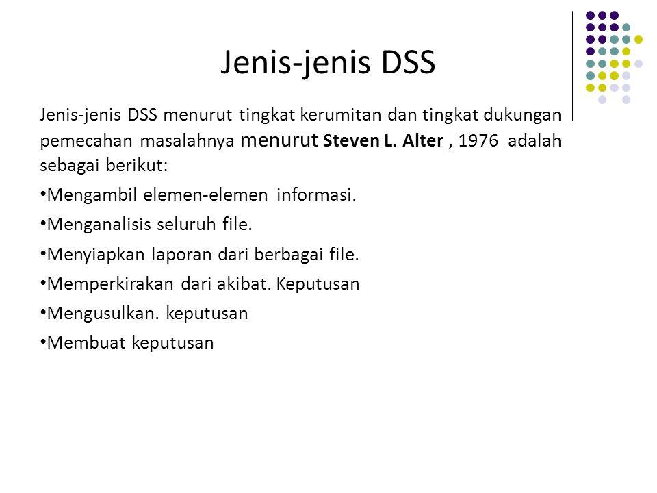Jenis-jenis DSS Jenis-jenis DSS menurut tingkat kerumitan dan tingkat dukungan pemecahan masalahnya menurut Steven L. Alter, 1976 adalah sebagai berik