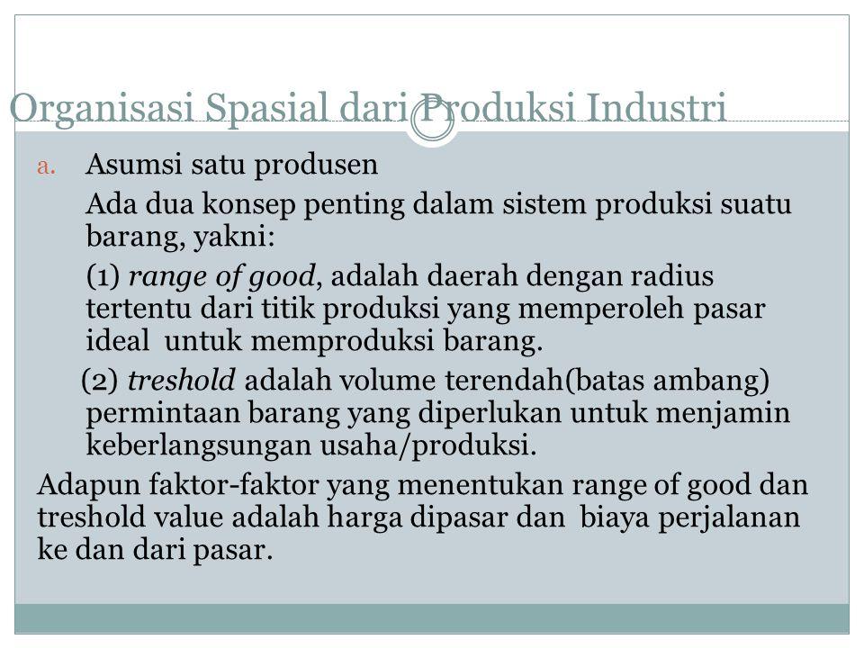 Organisasi Spasial dari Produksi Industri a. Asumsi satu produsen Ada dua konsep penting dalam sistem produksi suatu barang, yakni: (1) range of good,