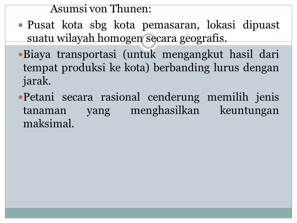 Model von thunen mengeluarkan 6 asumsi mengenai tanah pertanian: a.