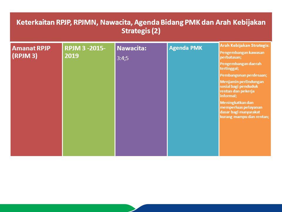 Keterkaitan RPJP, RPJMN, Nawacita, Agenda Bidang PMK dan Arah Kebijakan Strategis (2) Amanat RPJP (RPJM 3) RPJM 3 -2015- 2019 Nawacita: 3:4;5 Agenda P