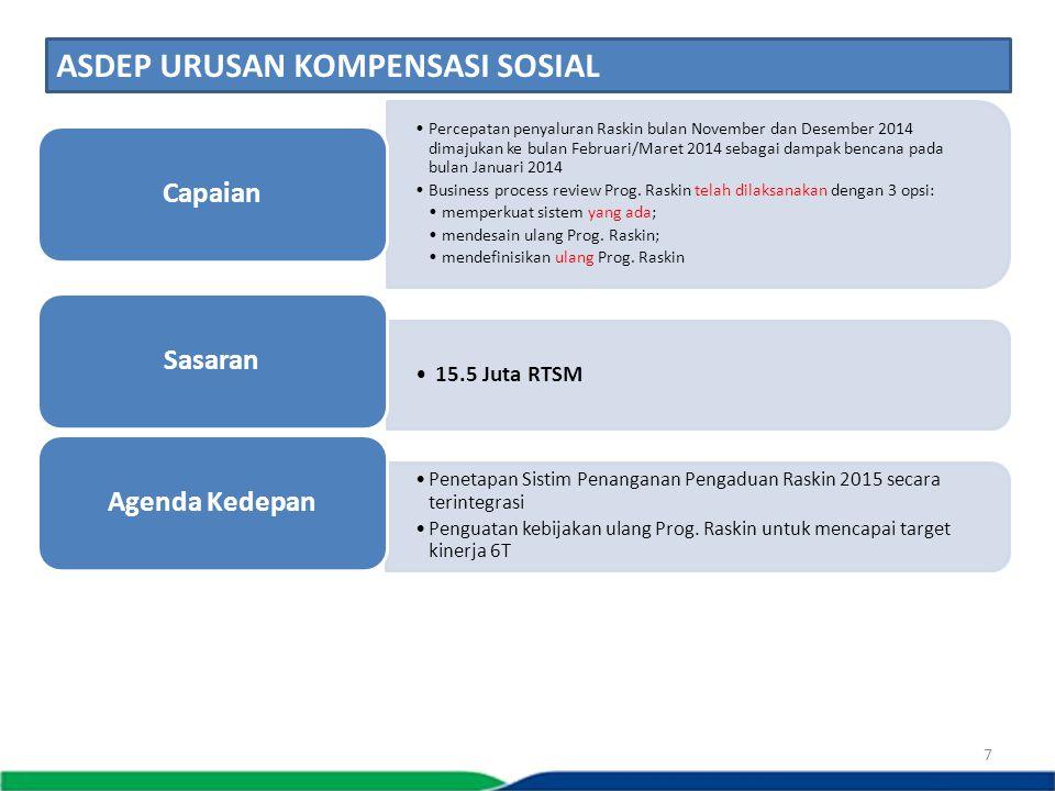 7 Percepatan penyaluran Raskin bulan November dan Desember 2014 dimajukan ke bulan Februari/Maret 2014 sebagai dampak bencana pada bulan Januari 2014