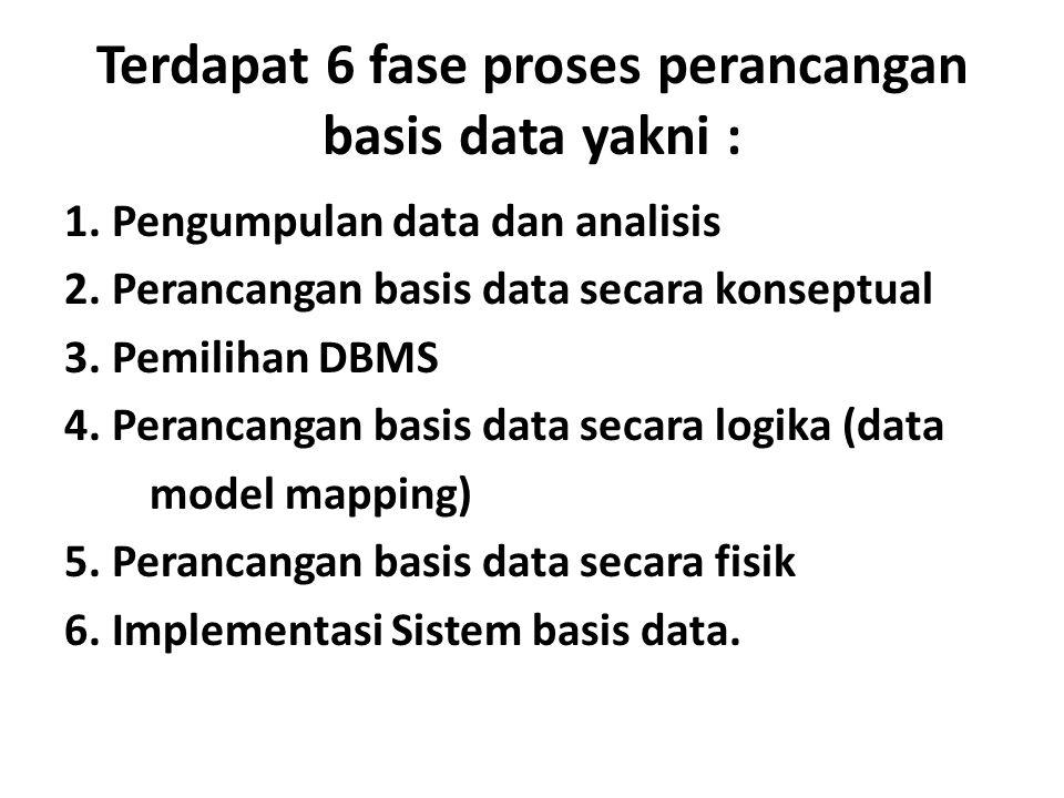 Terdapat 6 fase proses perancangan basis data yakni : 1.