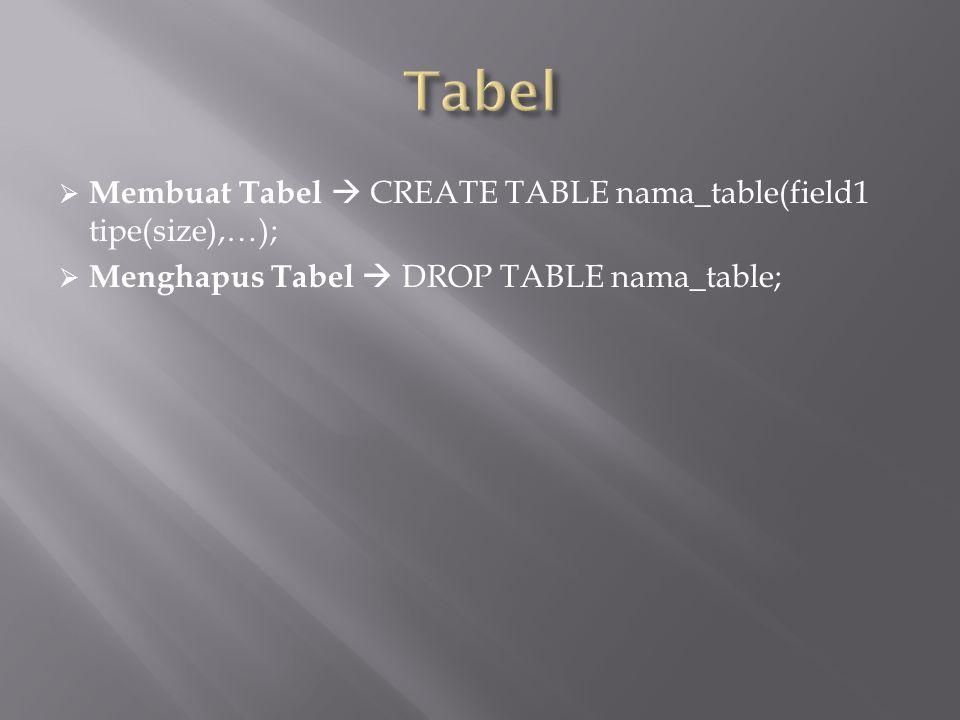  Membuat Tabel  CREATE TABLE nama_table(field1 tipe(size),…);  Menghapus Tabel  DROP TABLE nama_table;