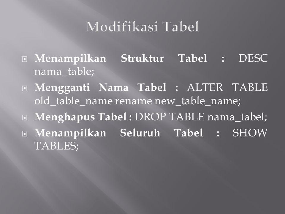  Menampilkan Struktur Tabel : DESC nama_table;  Mengganti Nama Tabel : ALTER TABLE old_table_name rename new_table_name;  Menghapus Tabel : DROP TABLE nama_tabel;  Menampilkan Seluruh Tabel : SHOW TABLES;