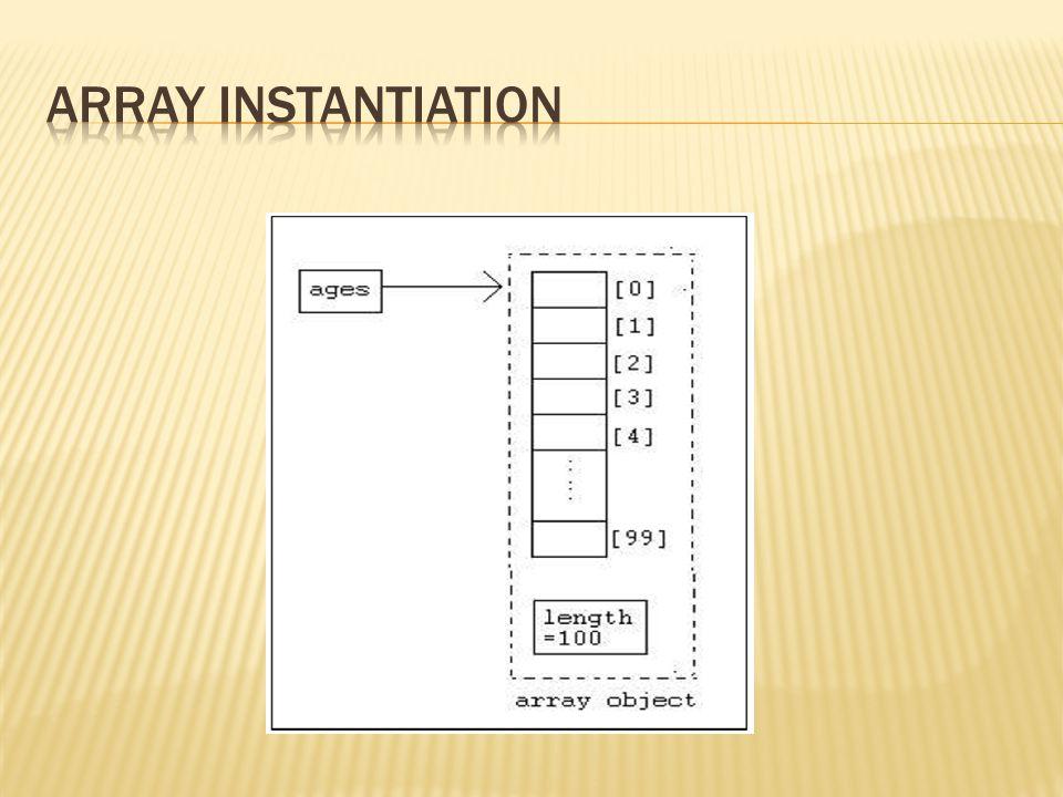 1.Pada saat pembuatan loop untuk memproses elemen-elemen dalam array, gunakanlah length field di dalam statement pengkondisian dalam loop.