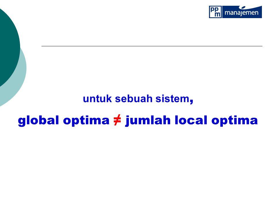 untuk sebuah sistem, global optima ≠ jumlah local optima