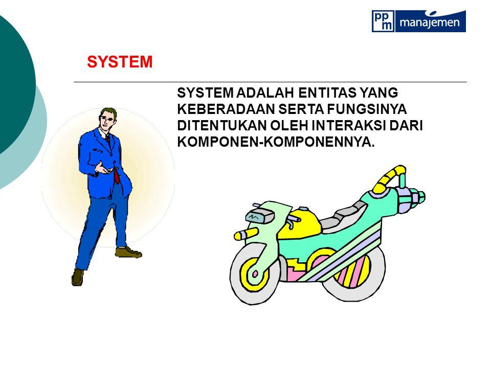 SYSTEM SYSTEM ADALAH ENTITAS YANG KEBERADAAN SERTA FUNGSINYA DITENTUKAN OLEH INTERAKSI DARI KOMPONEN-KOMPONENNYA.