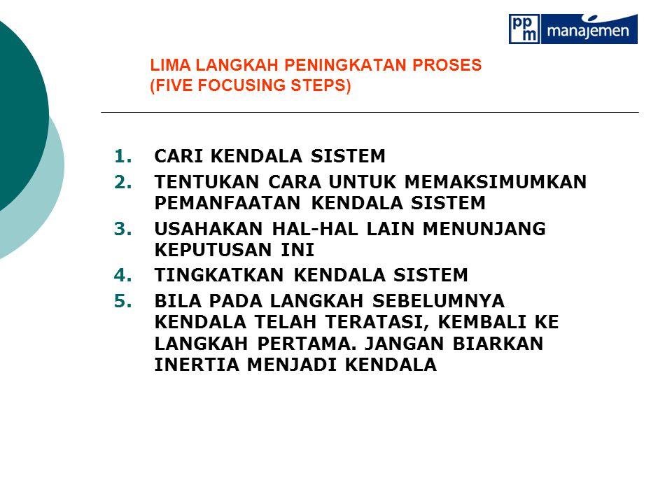 LIMA LANGKAH PENINGKATAN PROSES (FIVE FOCUSING STEPS) 1.CARI KENDALA SISTEM 2.TENTUKAN CARA UNTUK MEMAKSIMUMKAN PEMANFAATAN KENDALA SISTEM 3.USAHAKAN HAL-HAL LAIN MENUNJANG KEPUTUSAN INI 4.TINGKATKAN KENDALA SISTEM 5.BILA PADA LANGKAH SEBELUMNYA KENDALA TELAH TERATASI, KEMBALI KE LANGKAH PERTAMA.