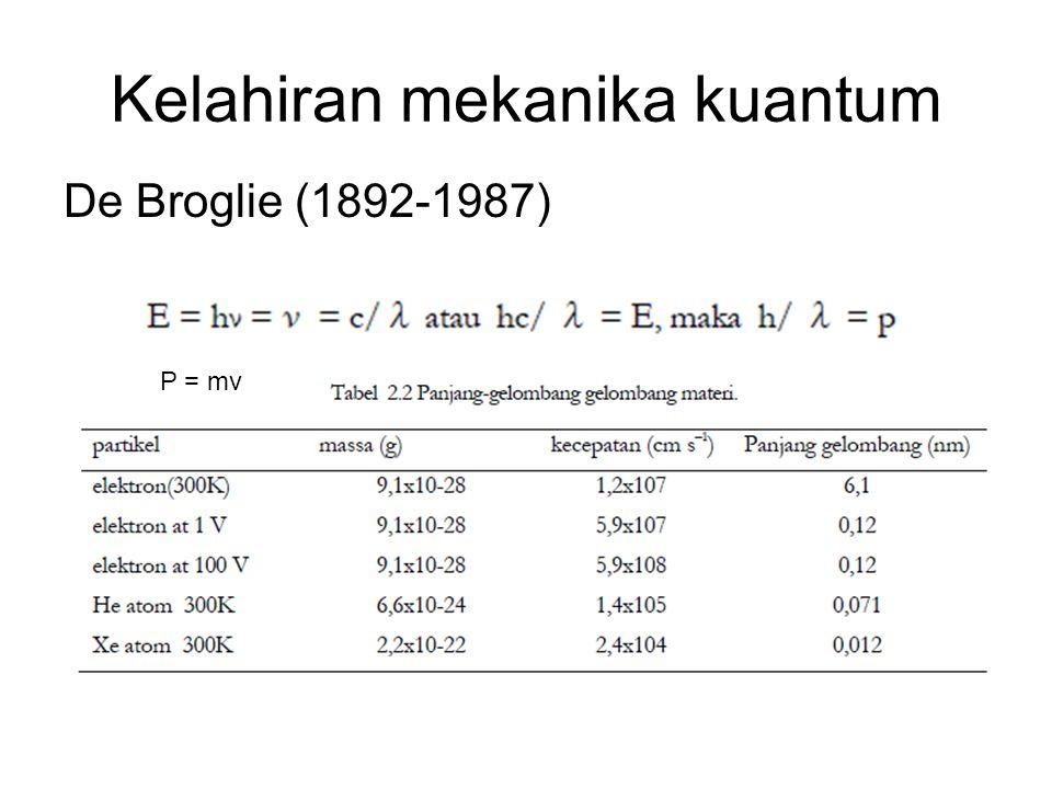 Kelahiran mekanika kuantum De Broglie (1892-1987) P = mv