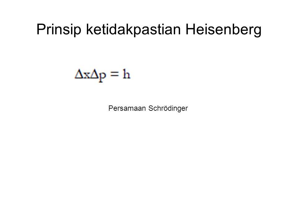 Prinsip ketidakpastian Heisenberg Persamaan Schrödinger