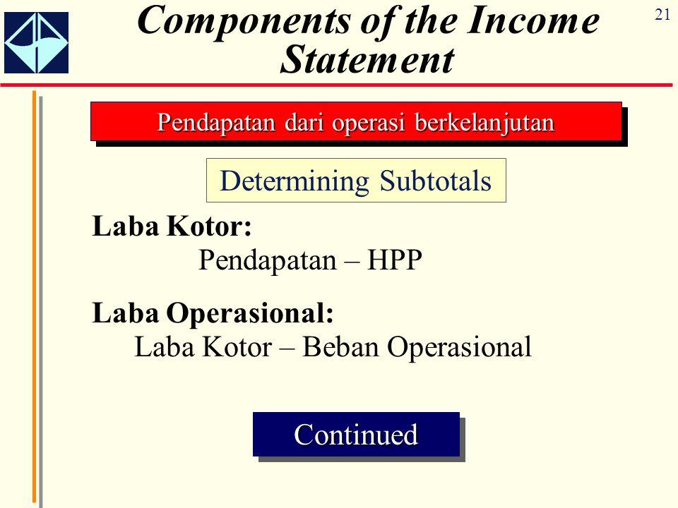 21 Components of the Income Statement Pendapatan dari operasi berkelanjutan Determining Subtotals Laba Kotor: Pendapatan – HPP Laba Operasional: Laba