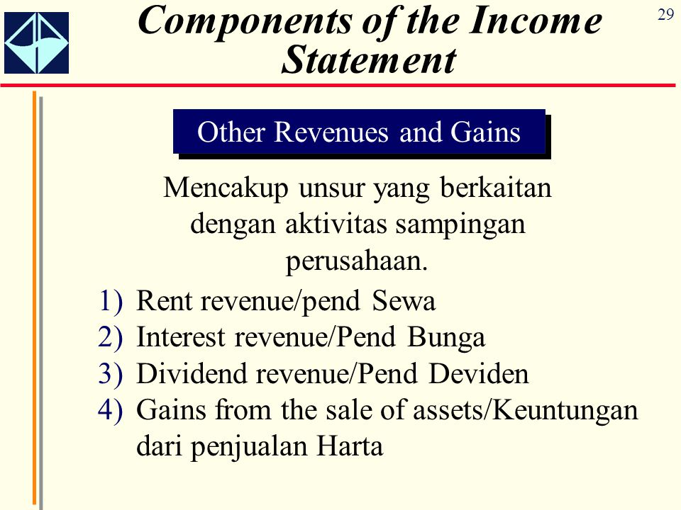 29 Components of the Income Statement Other Revenues and Gains Mencakup unsur yang berkaitan dengan aktivitas sampingan perusahaan. 1)Rent revenue/pen