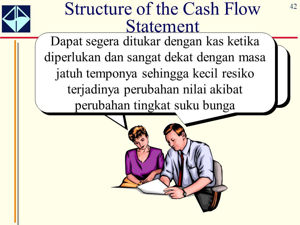 42 Structure of the Cash Flow Statement Apakah maksud setara kas ? Investasi jangka pendek yg sangat likuid. Dapat segera ditukar dengan kas ketika di
