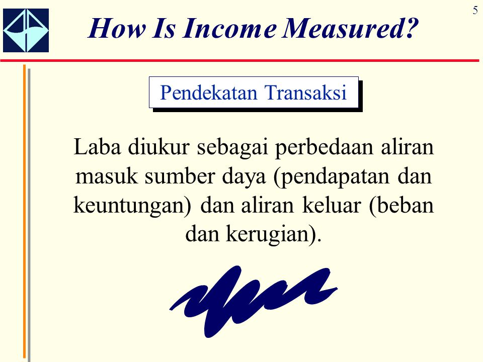 6 How Is Income Measured.