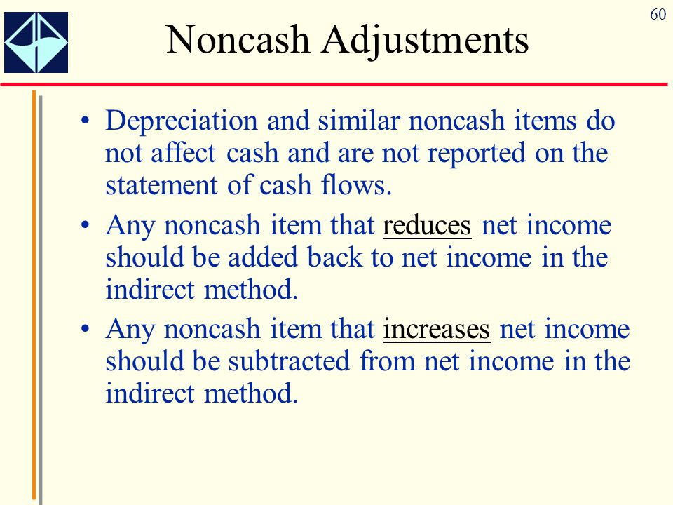 60 Noncash Adjustments Depreciation and similar noncash items do not affect cash and are not reported on the statement of cash flows.