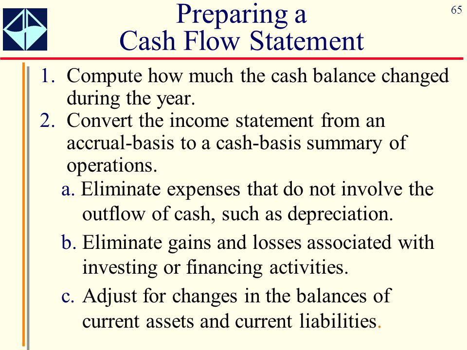 65 Preparing a Cash Flow Statement 1.Compute how much the cash balance changed during the year. 2.Convert the income statement from an accrual-basis t
