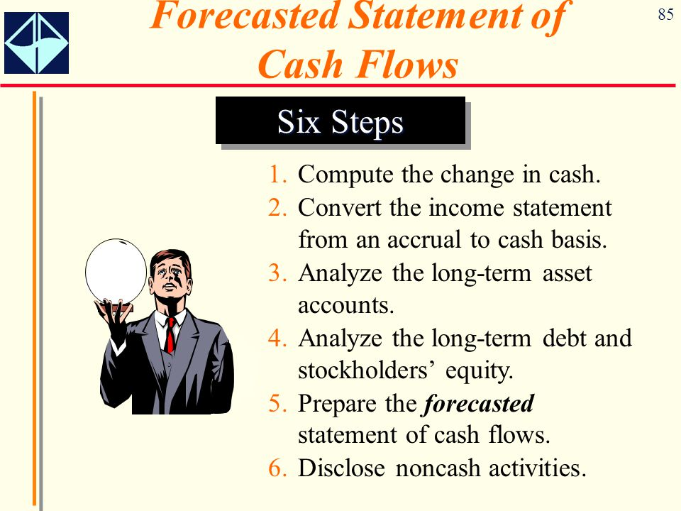 85 Forecasted Statement of Cash Flows Six Steps 1.Compute the change in cash. 2.Convert the income statement from an accrual to cash basis. 3.Analyze
