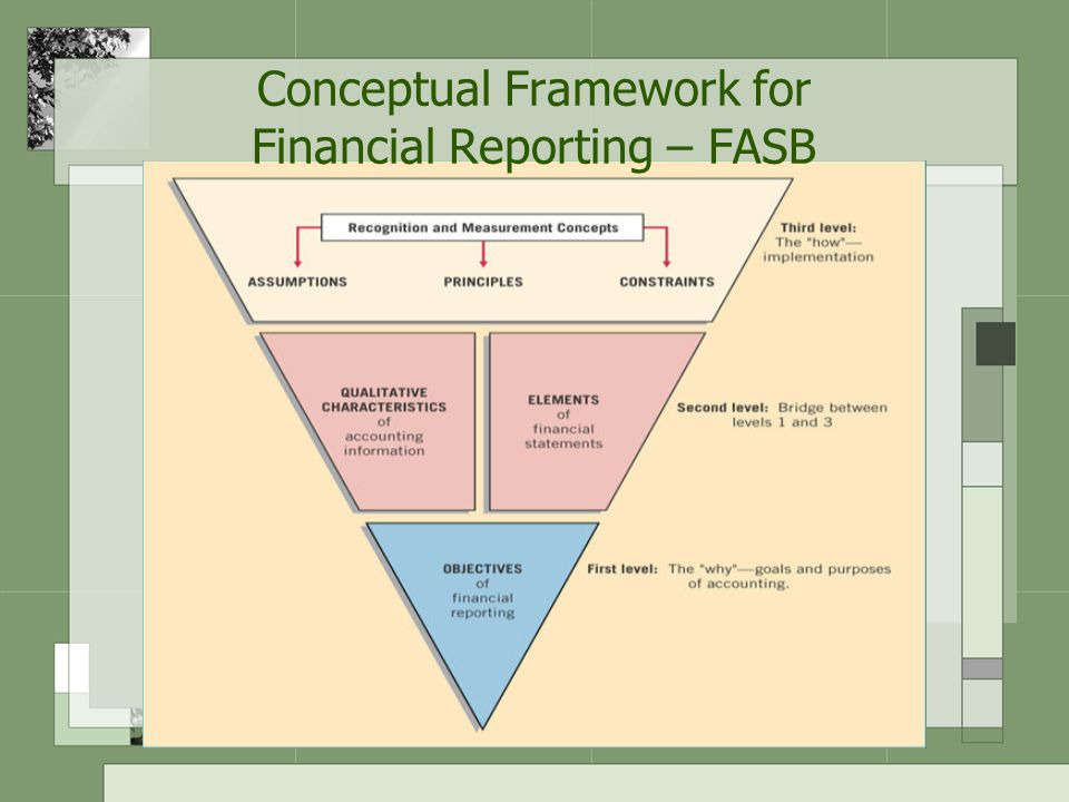 Conceptual Framework for Financial Reporting – FASB